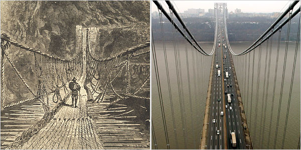 Suspension Bridges - Complexity